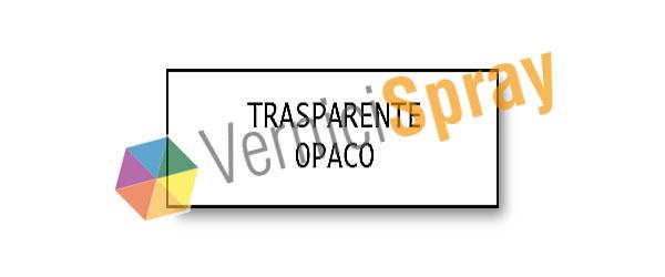Transparent Extra Mat